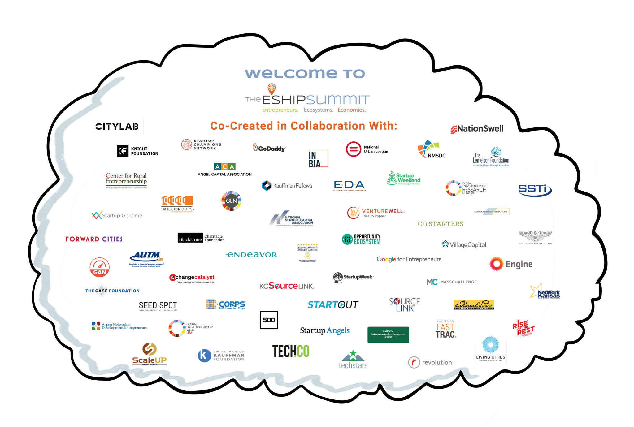 ESHIP Summit 2017 Partner Logo Wall
