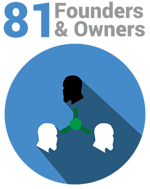 Founders and Owners