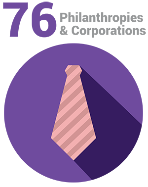Philanthropies and Corporations