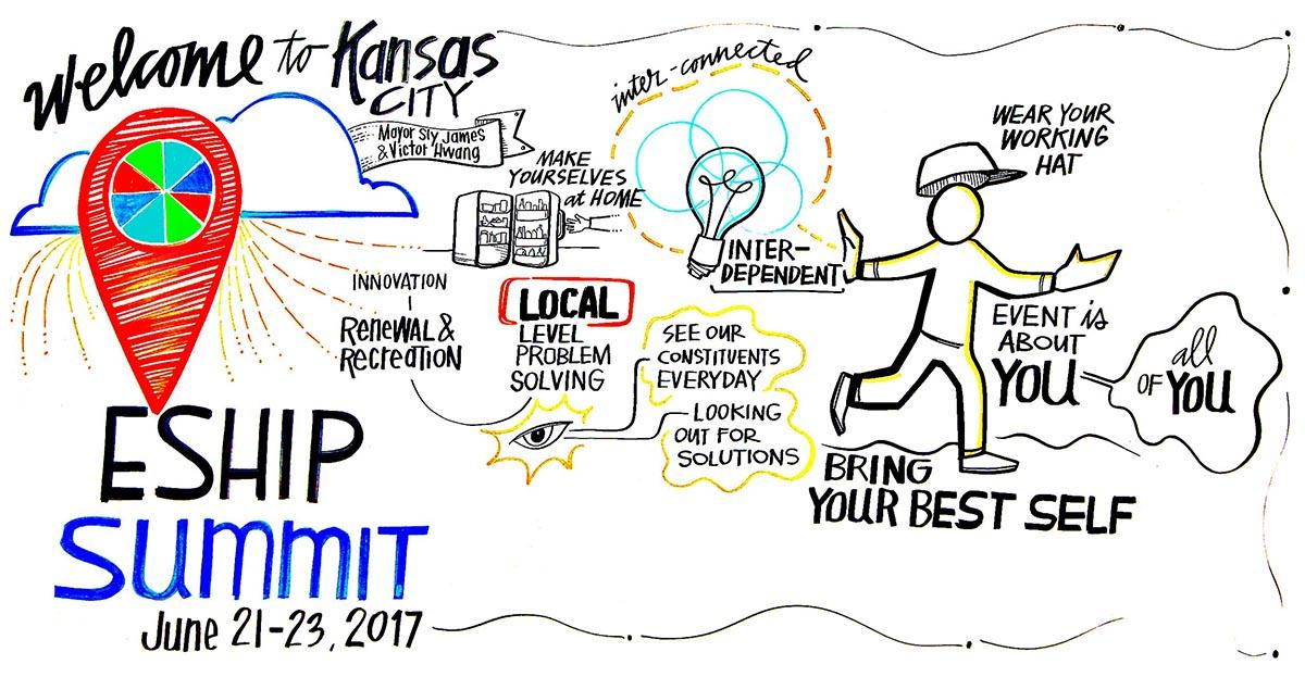 ESHIP Summit 2017 Wall
