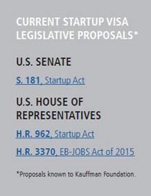 entrepreneurship policy digest startup visa legislative proposals
