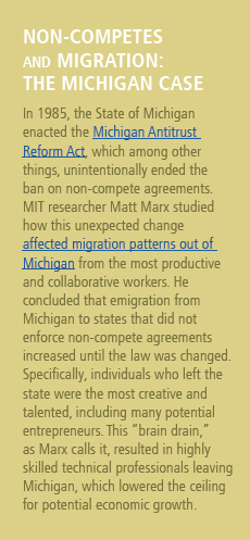 non-competes and migration the michigan case