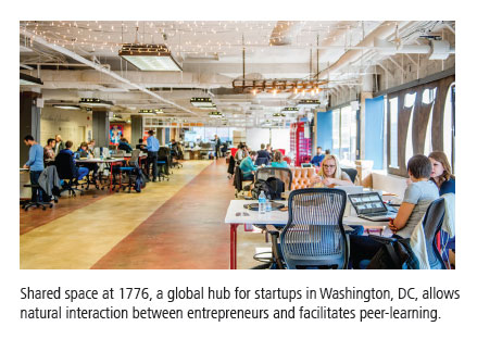shared space at 1776