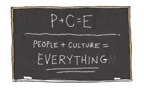 People + Culture = Everything