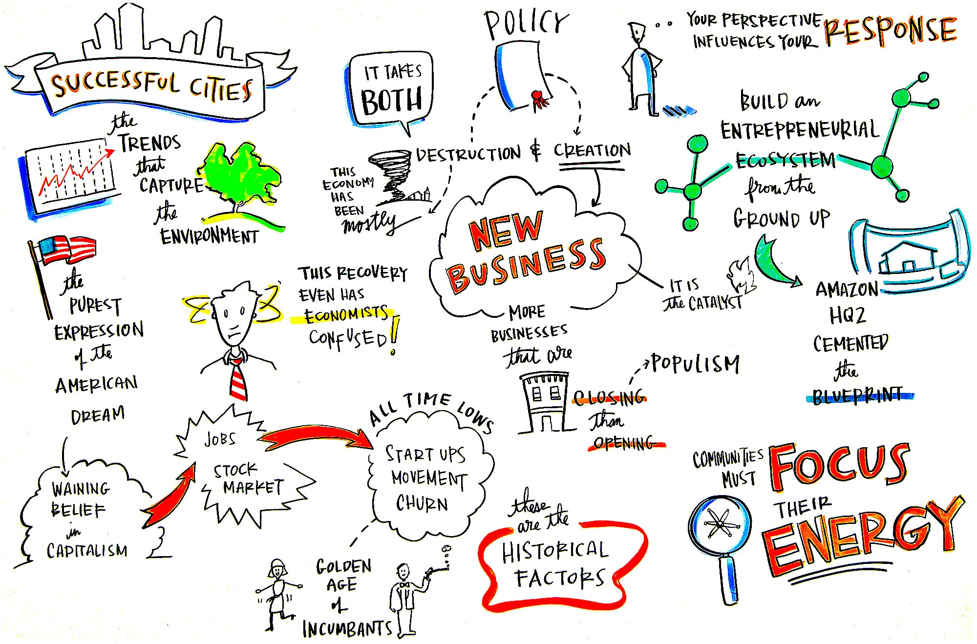 Expert Insights - John Lettieri - Scribing 1 | Mayors Conference 2017