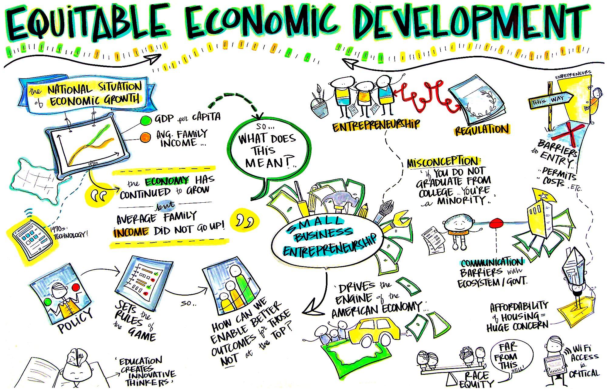 Equitable Economic Development Scribing 1 | Mayors Conference 2017