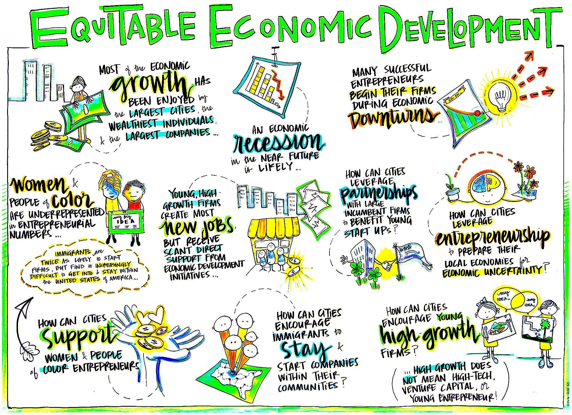 Equitable Economic Development Scribing 2   Mayors Conference 2017