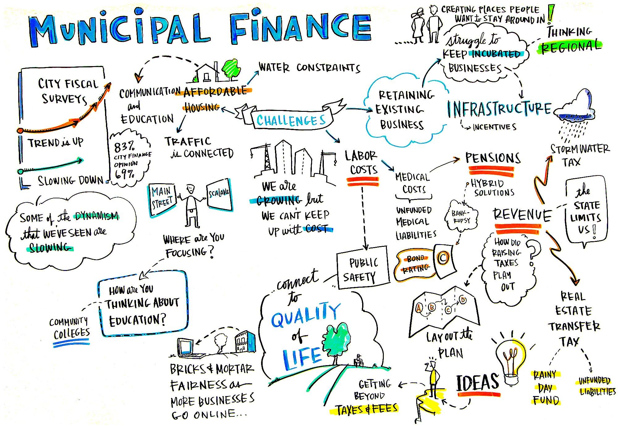 Municipal Finance Scribing | Mayors Conference 2017