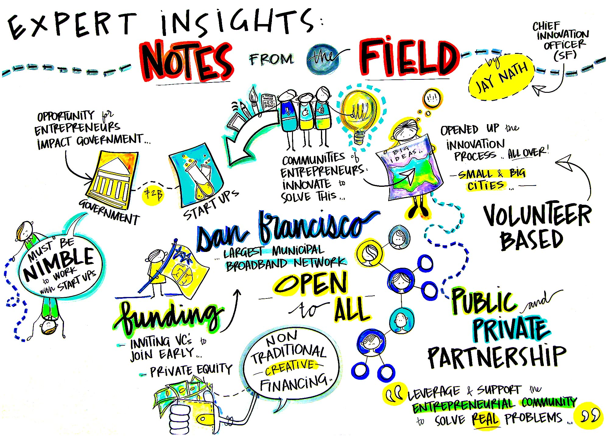 Expert Insights - John Lettieri - Scribing 2 | Mayors Conference 2017