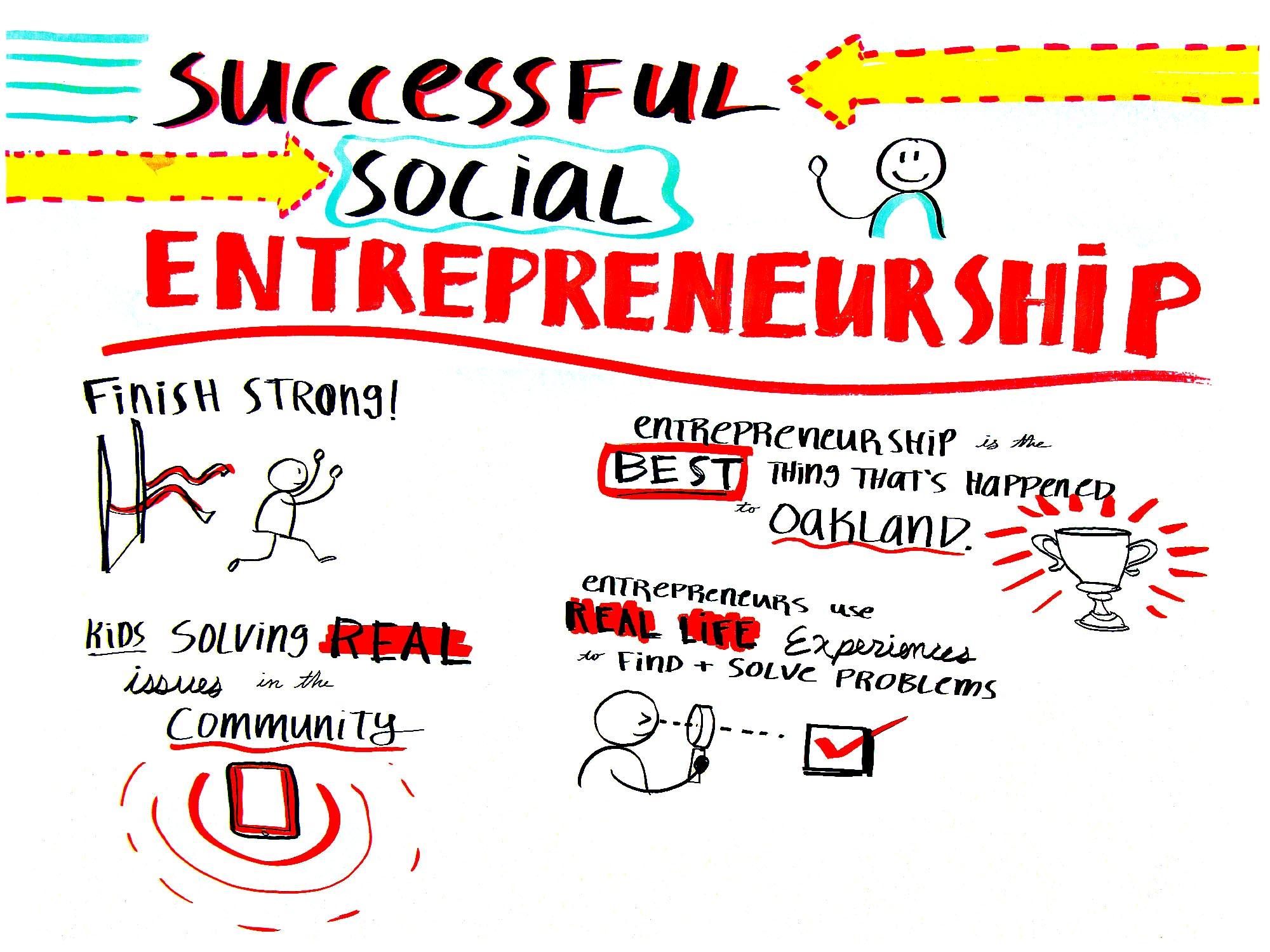 Successful Social Entrepreneurship   Mayors Conference 2017