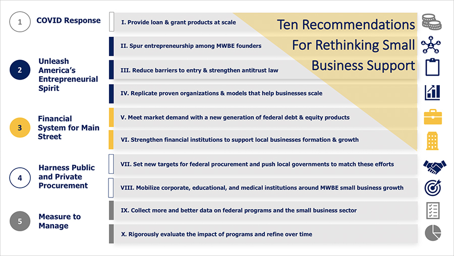 10 recommendations for rethinking small business support