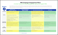 Engagement Menu cover | Real World Learning